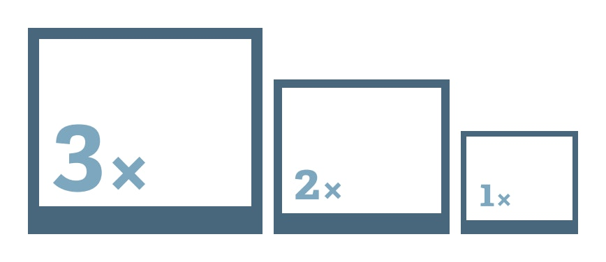 Diagram of display densities