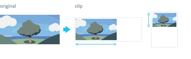 Example of how clip works