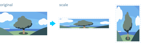 Example of how scale works