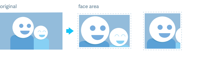 Example of how facearea works
