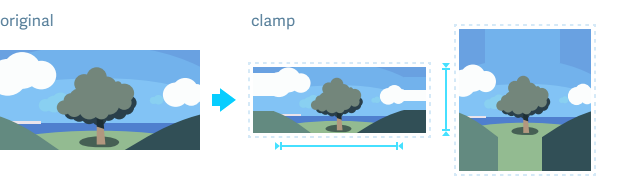 Example of how clamp works