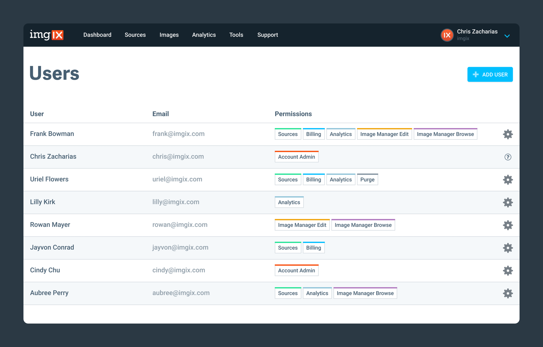 Screenshot-add user form